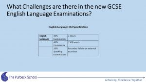Picture of Year 11 GCSE information evening-Slide22