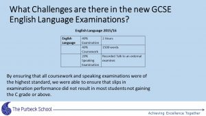 Picture of Year 11 GCSE information evening-Slide23