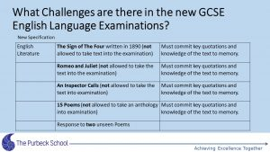 Picture of Year 11 GCSE information evening-Slide26