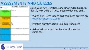 Picture of Year 11 GCSE information evening-Slide38
