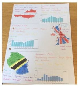 Picture of Carla White-Y7-Geography