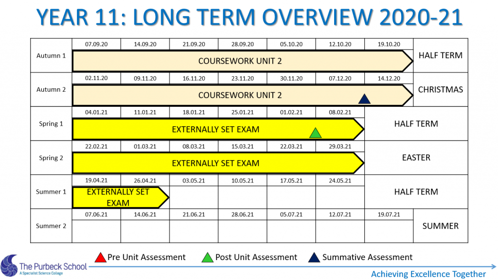 Picture of Y11 Art Long term plans Year 11 2020-21