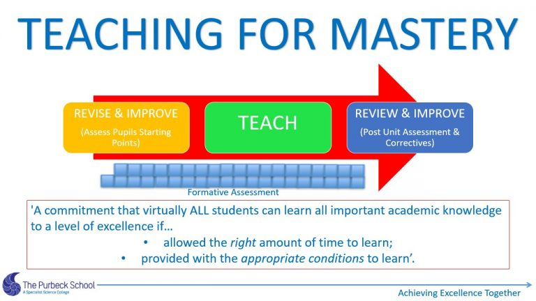 Picture of ICT Teaching for Mastery 2020-21 - Slide1