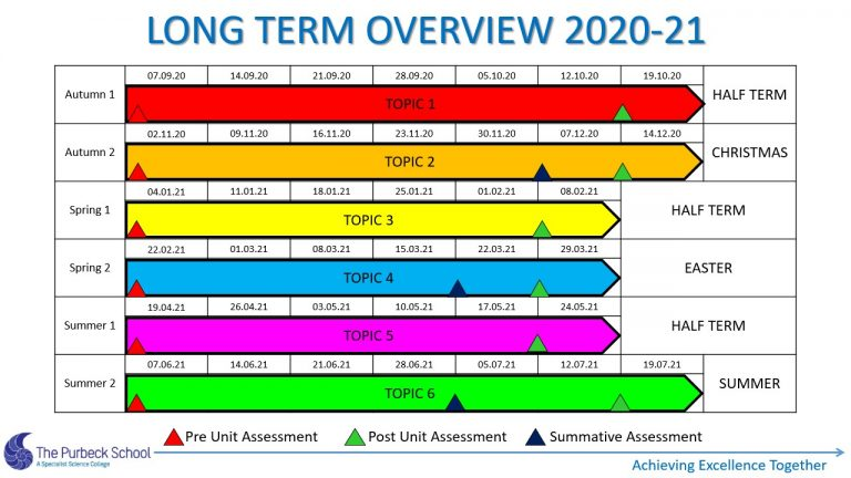 Picture of Geography Long Term Overview 2021 - Slide2