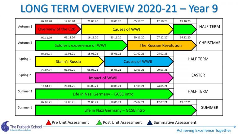 Picture of Y9 History Long Term Overview 2020-21 Slide3