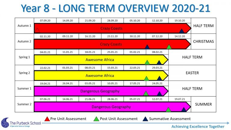 Picture of Y8 Geography Long Term Overview 2021 - Slide4