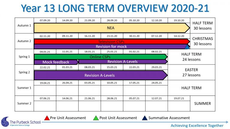 Picture of Y13 Media Stusies Long Term Overview 2020-21 Slide5