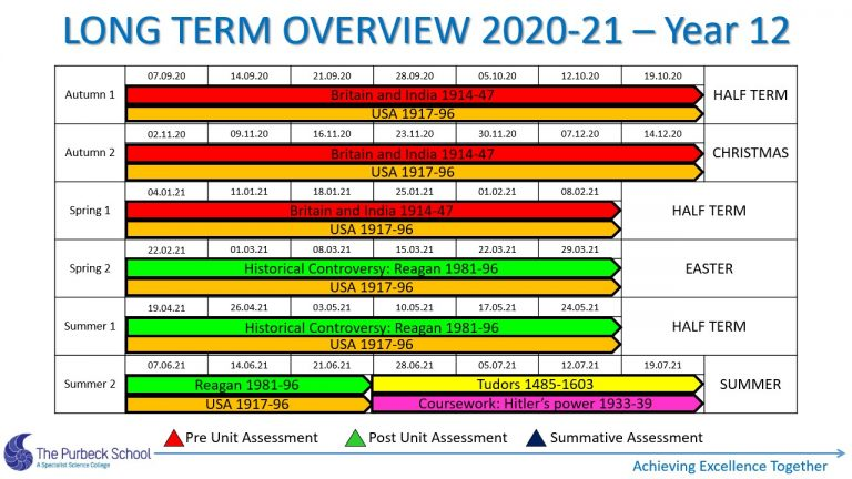 Picture of Y12 History Long Term Overview 2020-21 Slide6