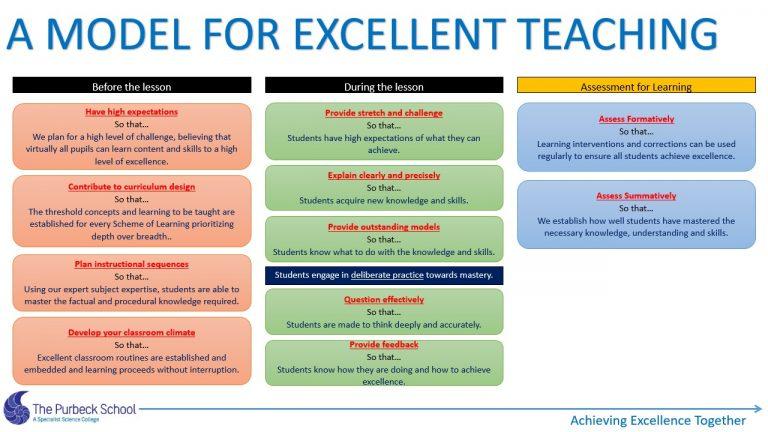 Picture of Media Stusies Model for Teaching 2020-21 Slide6
