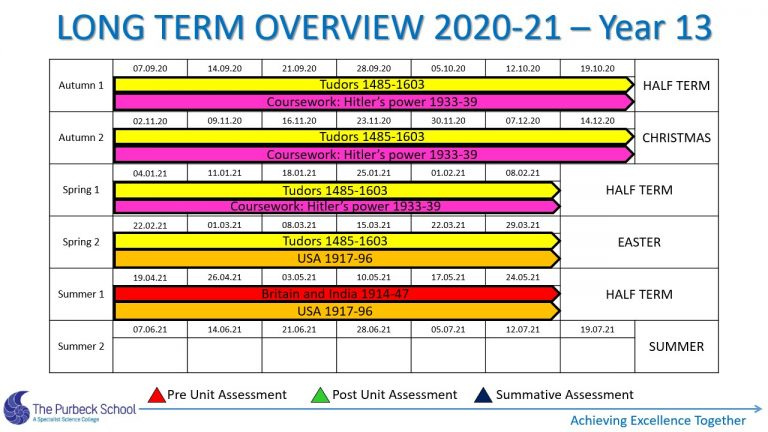 Picture of Y13 History Long Term Overview 2020-21 Slide7