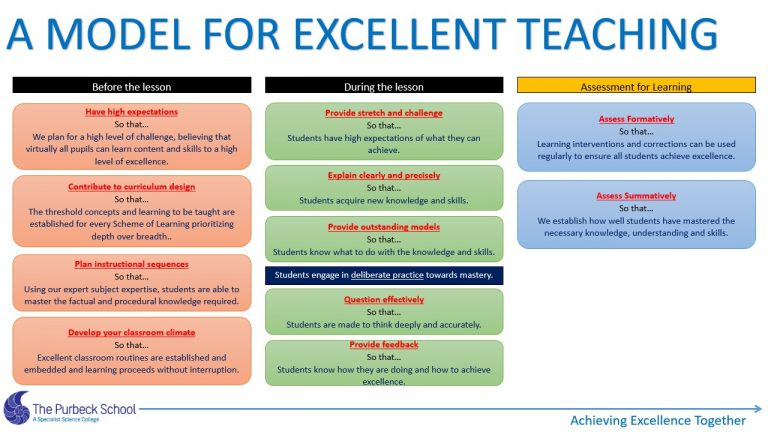Picture of Geography Model for Teaching 2021 - Slide8