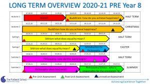 Picture of PRE - Slide3