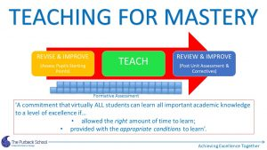 Picture of Teaching for Mastery Slide