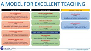 Picture of Model for Excellent Teaching Slide