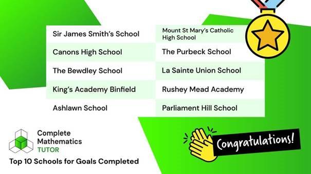 Picture of Hegarty Summer School 2021